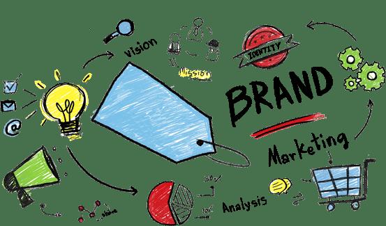 aaaa WMG Web marketing gestito brandmarketing